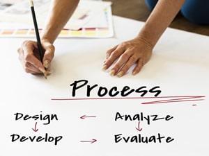 Qual o conceito de design thinking?